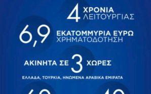 Eλληνική start-up πάει Αμερική – Πρώτος σταθμός της blueground η…